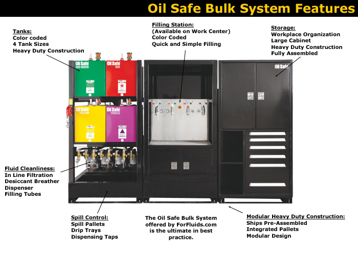 bulk storage system features