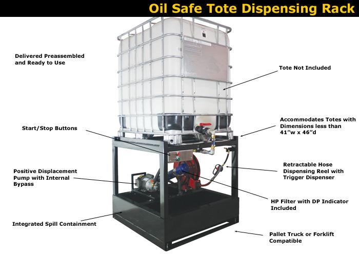 tote dispensing rack features